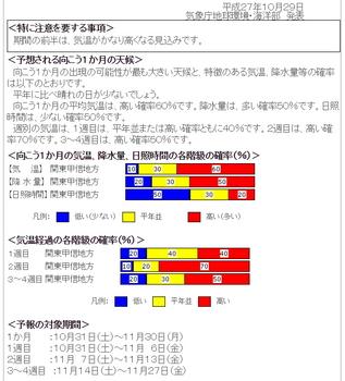 長期予報 201510.jpg